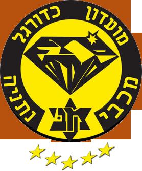 Maccabi Netanya Football Club