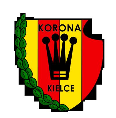 Miejski Klub Sportowy Korona Kielce